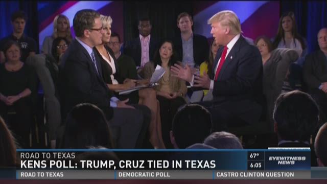 Texas TEGNA poll for Republican presidential race.