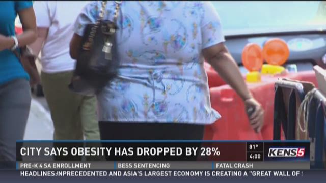 City says obesity has dropped 28%